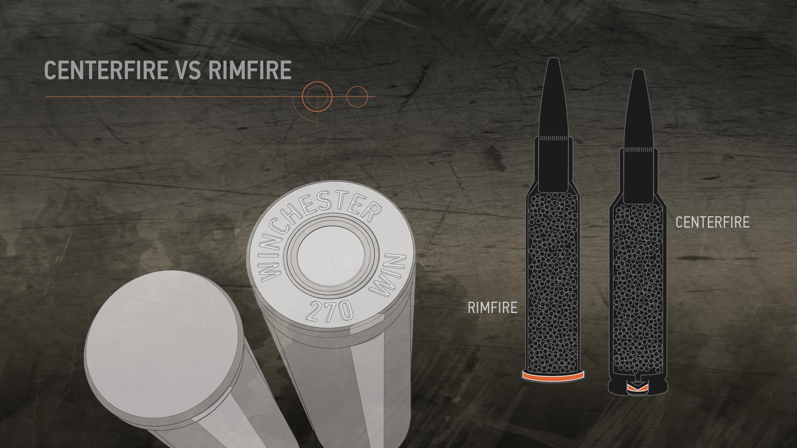 Illustration of rimfire and centerfire ammunition.