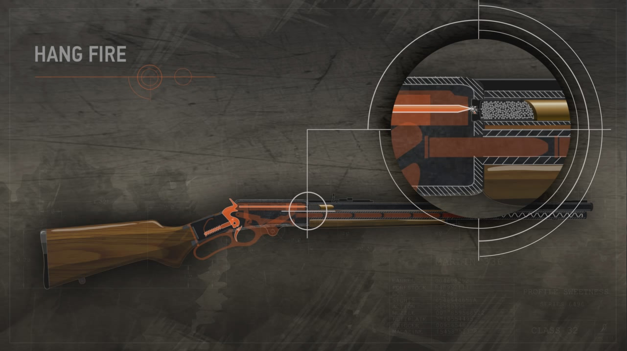 Illustration of a lever action rifle with a close up on the firing pin striking the ammunition's primer.