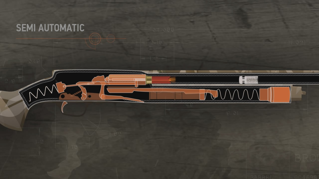 Illustration of the inside of a semi-automatic action shotgun being fired.